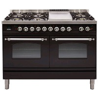 Electric Range